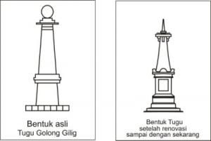 Tugu Golong-Gilig