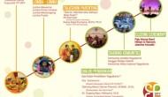 Permalink to Pagelaran Pameran Teknologi Pendidikan Segera Dibuka