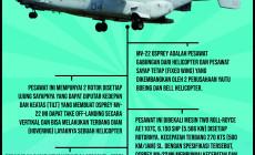 Permalink to Militer Indonesia Memesan 8 Unit Pesawat Osprey MV-22 Kepada Pemerintah AS