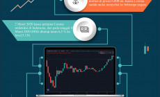 Permalink to Infografik Perjalanan Bursa Transfer Saham Indonesia Di Masa Pandemi Covid-19